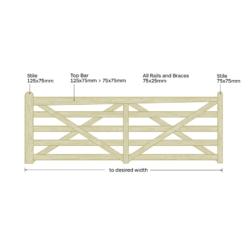Wooden Gates Galore at W Burton & Sons